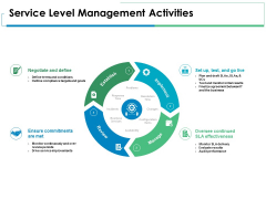 Service Level Management Activities Ppt PowerPoint Presentation Infographic Template Structure