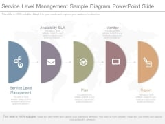 Service Level Management Sample Diagram Powerpoint Slide