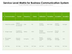 Service Level Matrix For Business Communication System Ppt PowerPoint Presentation Diagram Templates PDF
