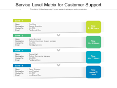 Service Level Matrix For Customer Support Ppt PowerPoint Presentation File Graphics Download PDF