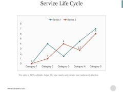 Service Life Cycle Ppt PowerPoint Presentation Topics