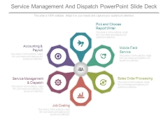 Service Management And Dispatch Powerpoint Slide Deck