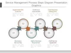 Service Management Process Steps Diagram Presentation Graphics