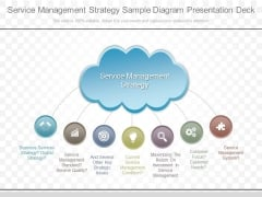 Service Management Strategy Sample Diagram Presentation Deck