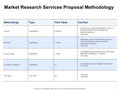 Service Market Research Market Research Services Proposal Methodology Sample PDF