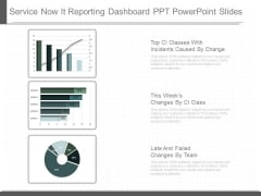 Service Now It Reporting Dashboard Ppt Powerpoint Slides
