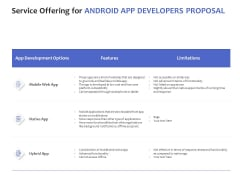 Service Offering For Android App Developers Proposal Ppt PowerPoint Presentation Pictures Example File
