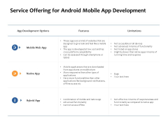 Service Offering For Android Mobile App Development Ppt PowerPoint Presentation Slides Topics