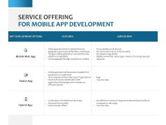 Service Offering For Mobile App Development Ppt PowerPoint Presentation Layouts Example Topics