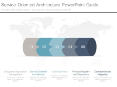 Service Oriented Architecture Powerpoint Guide