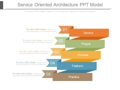 Service Oriented Architecture Ppt Model