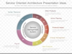 Service Oriented Architecture Presentation Ideas