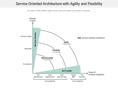 Service Oriented Architecture With Agility And Flexibility Ppt PowerPoint Presentation Gallery Background Designs PDF