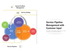 Service Pipeline Management With Customer Input Ppt PowerPoint Presentation Slides Show PDF