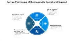 Service Positioning Of Business With Operational Support Ppt PowerPoint Presentation Professional Design Ideas PDF