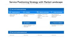 Service Positioning Strategy With Market Landscape Ppt PowerPoint Presentation Pictures Clipart PDF