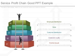 Service Profit Chain Good Ppt Example