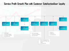 Service Profit Growth Plan With Customer Satisfaction Ppt PowerPoint Presentation Portfolio Deck PDF
