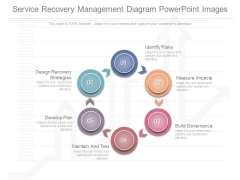 Service Recovery Management Diagram Powerpoint Images