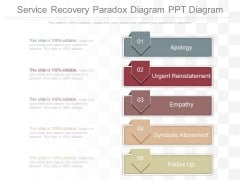 Service Recovery Paradox Diagram Ppt Diagram