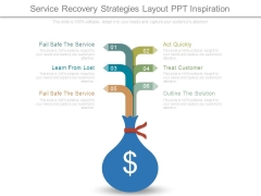 Service Recovery Strategies Layout Ppt Inspiration