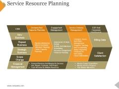 Service Resource Planning Ppt PowerPoint Presentation Summary Designs Download