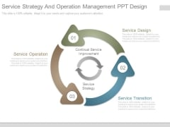 Service Strategy And Operation Management Ppt Design