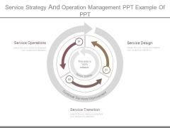 Service Strategy And Operation Management Ppt Example Of Ppt