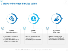 Service Strategy And Service Lifecycle Implementation 3 Ways To Increase Service Value Ppt Icon Rules PDF