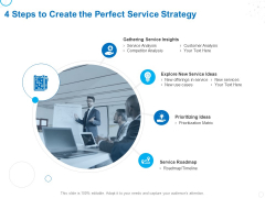 Service Strategy And Service Lifecycle Implementation 4 Steps To Create The Perfect Service Strategy Ppt Pictures Icons PDF