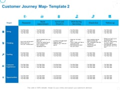 Service Strategy And Service Lifecycle Implementation Customer Journey Map Research Ppt File Example Topics PDF