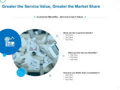 Service Strategy And Service Lifecycle Implementation Greater The Service Value Greater The Market Share Ppt File Guide PDF