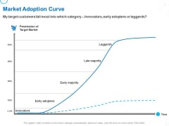 Service Strategy And Service Lifecycle Implementation Market Adoption Curve Ppt Icon Elements PDF