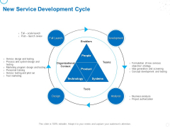Service Strategy And Service Lifecycle Implementation New Service Development Cycle Ppt Layouts Brochure PDF