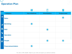 Service Strategy And Service Lifecycle Implementation Operation Plan Ppt Gallery Example Topics PDF