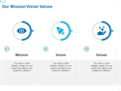 Service Strategy And Service Lifecycle Implementation Our Mission Vision Values Ppt Icon Samples PDF