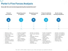 Service Strategy And Service Lifecycle Implementation Porters Five Forces Analysis Ppt File Backgrounds PDF