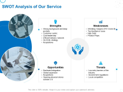 Service Strategy And Service Lifecycle Implementation SWOT Analysis Of Our Service Ppt Ideas Backgrounds PDF