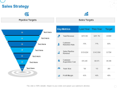 Service Strategy And Service Lifecycle Implementation Sales Strategy Ppt Layouts Master Slide PDF