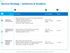 Service Strategy And Service Lifecycle Implementation Service Strategy Initiatives And Deadline Ppt Gallery Graphics PDF