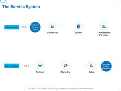 Service Strategy And Service Lifecycle Implementation The Service System Ppt Professional Infographic Template PDF