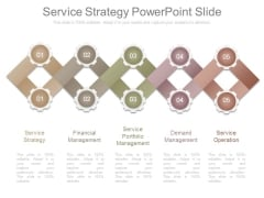 Service Strategy Powerpoint Slide