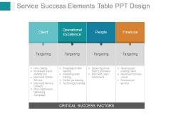 Service Success Elements Table Ppt Design