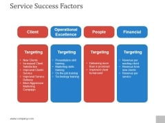 Service Success Factors Ppt PowerPoint Presentation Ideas