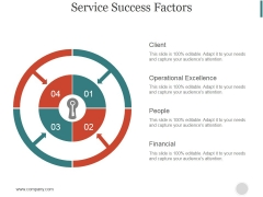 Service Success Factors Slide Ppt PowerPoint Presentation Samples