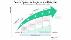 Service System For Logistics And Data Plan Ppt Pictures Graphic Images PDF