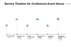 Service Timeline For Conference Event Venue Ppt PowerPoint Presentation Infographic Template Design Ideas