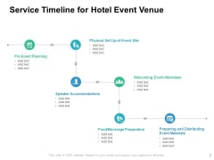 Service Timeline For Hotel Event Venue Ppt PowerPoint Presentation Layouts Vector
