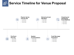 Service Timeline For Venue Proposal Ppt PowerPoint Presentation Slides Master Slide