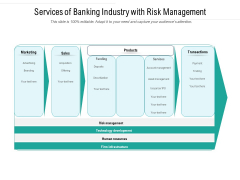 Services Of Banking Industry With Risk Management Ppt Powerpoint Presentation Ideas Graphics Template Pdf